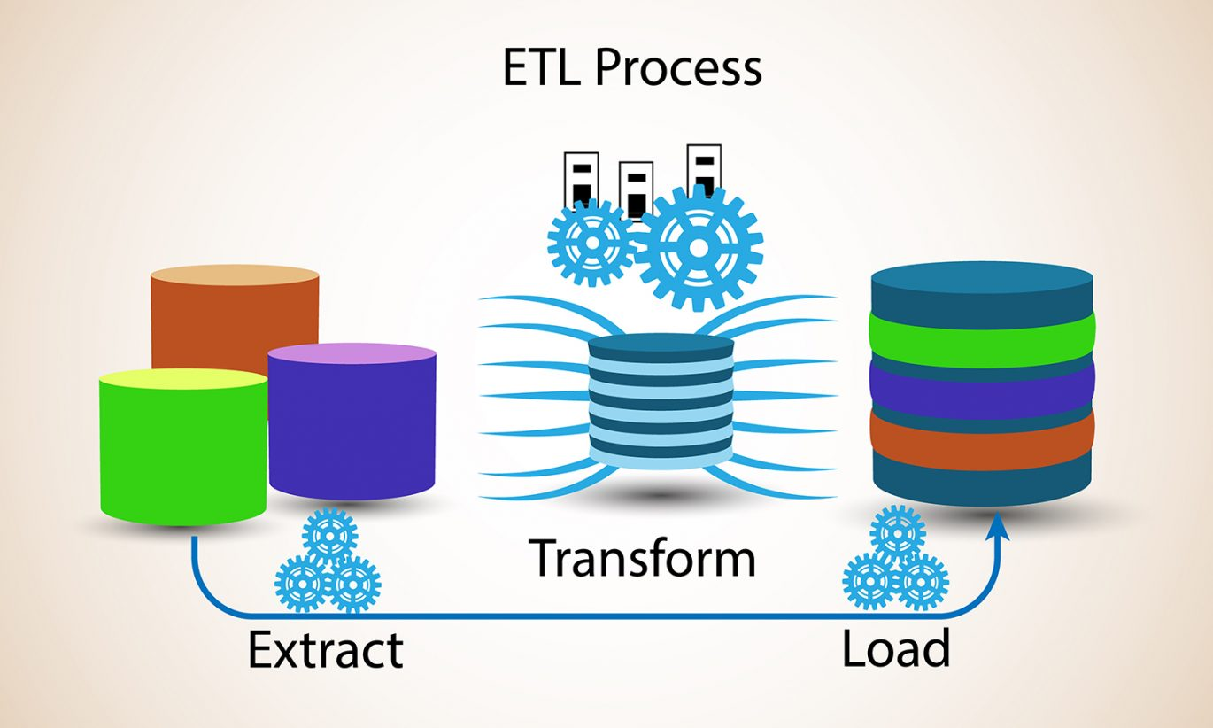 ETL is not dead - Is ETL still relevant - Long Live ETL