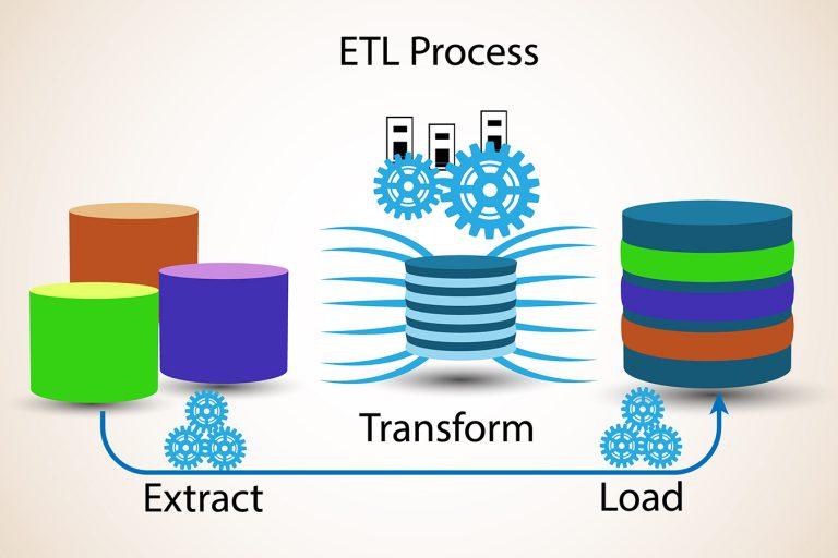 ETL is not dead - Is ETL still relevant - Long Live ETL